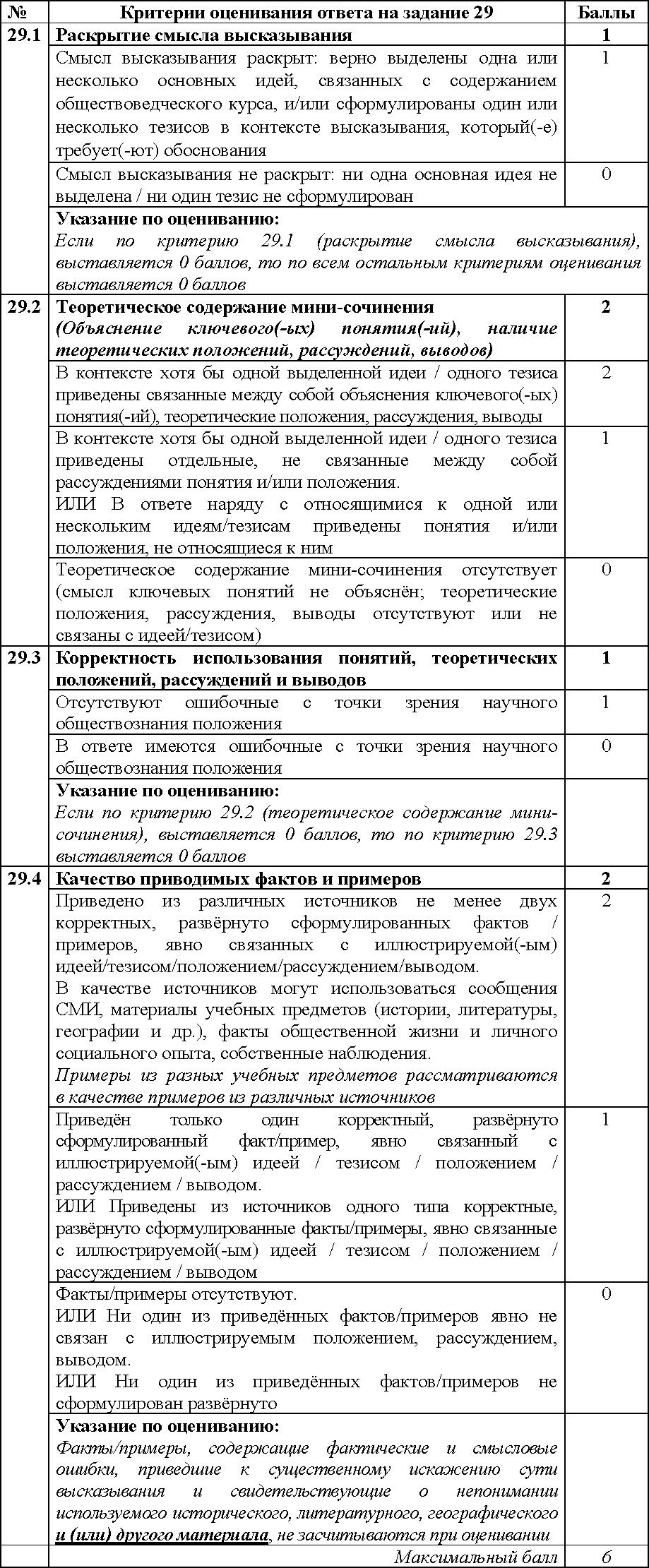 Эссе нормы современного русского языка 8075