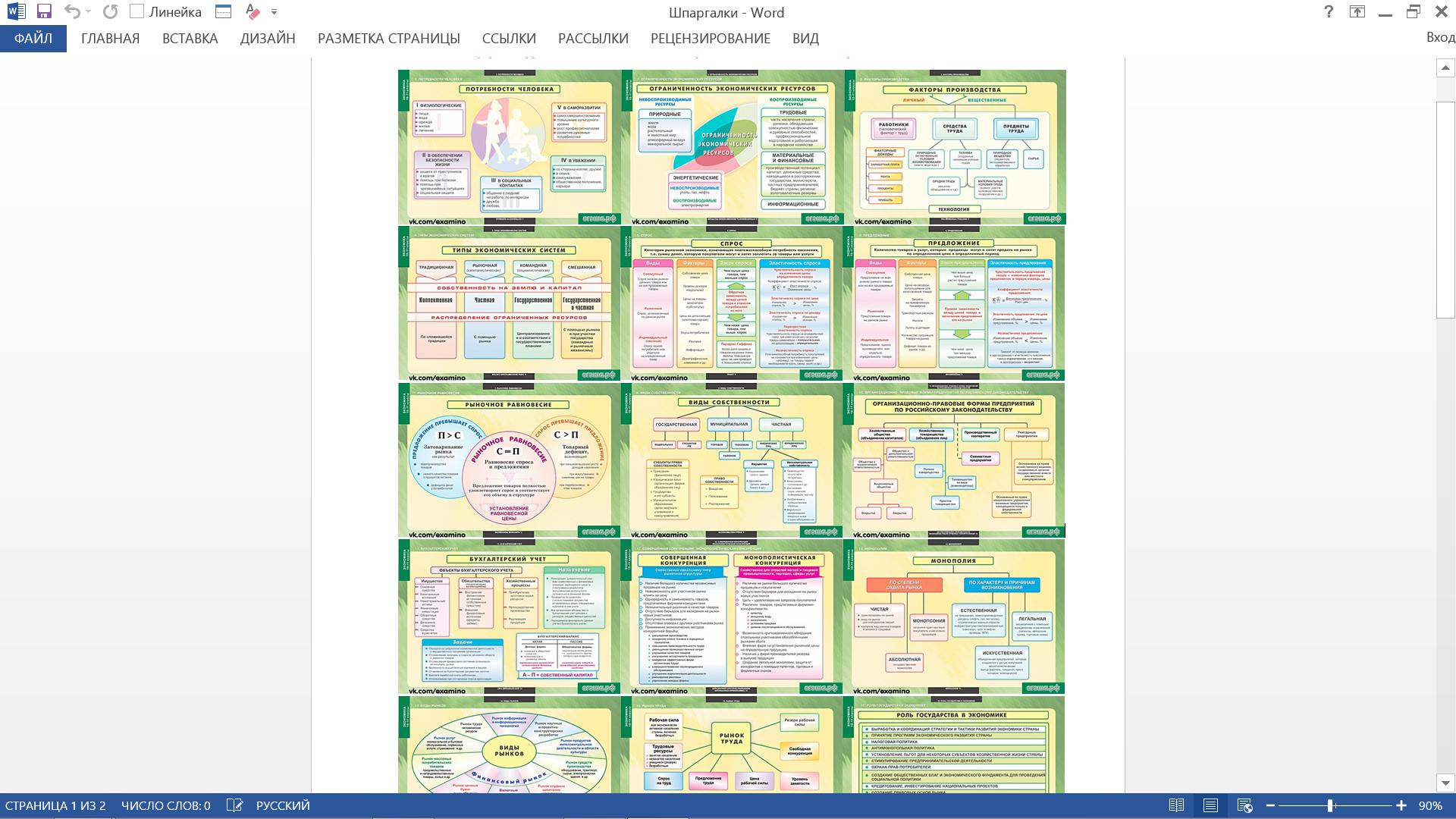 Шпаргалки по истории в схемах и таблицах